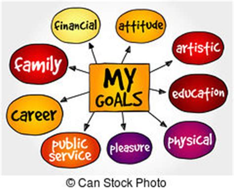 Academic and Career Goals Essay Example for Free